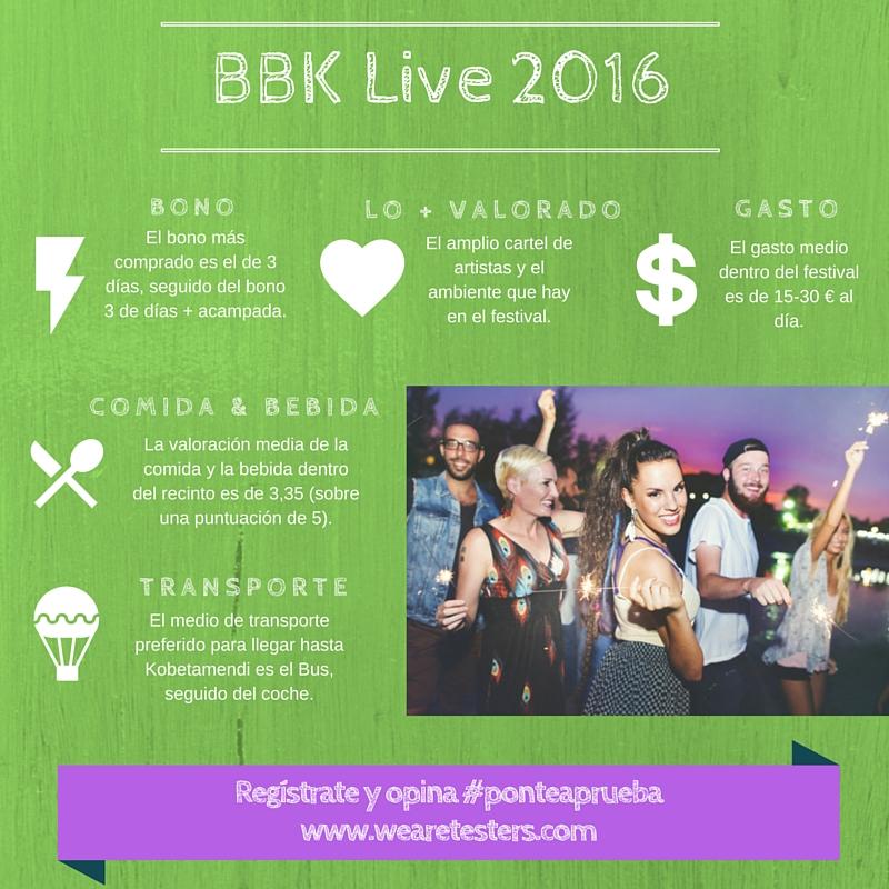 Test BBK live 2016 Bilbao