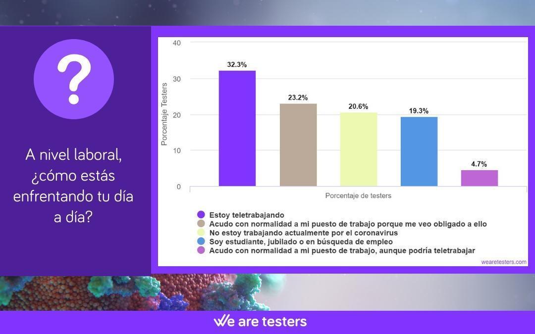 https://www.wearetesters.com/wp-content/uploads/2020/03/coronavirus_teletrabajo.jpg