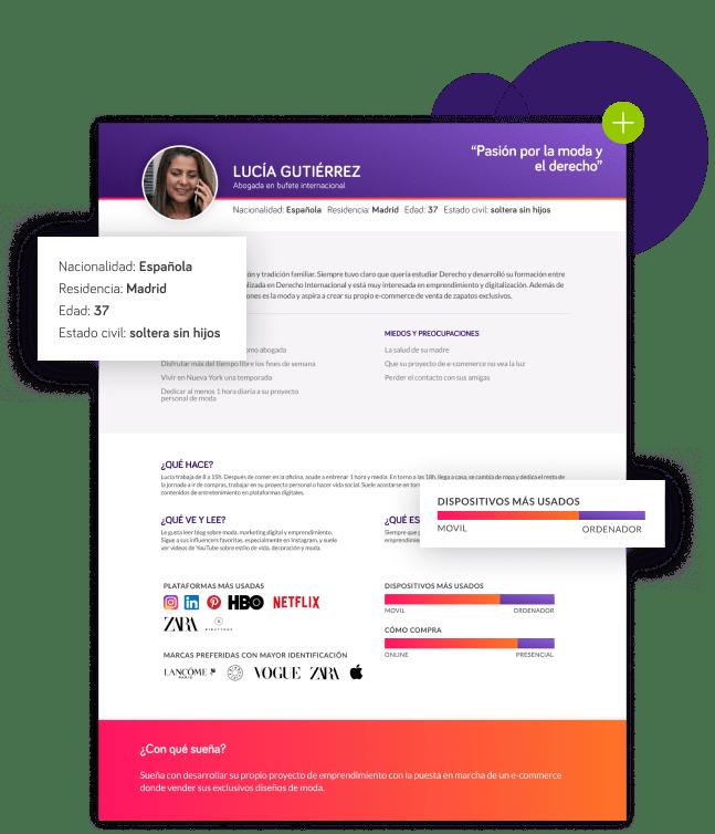 WAT UX y Test de Arquetipos para estudios de mercado online